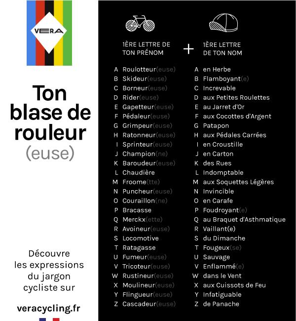 Expressions cyclistes jargon vélo. Quel est ton surnom de rouleur ?